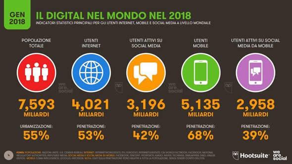 digital nel mondo nel 2018